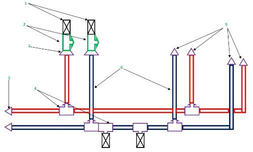 стандартная схема замены водопроводных труб в квартире на полипропилен.